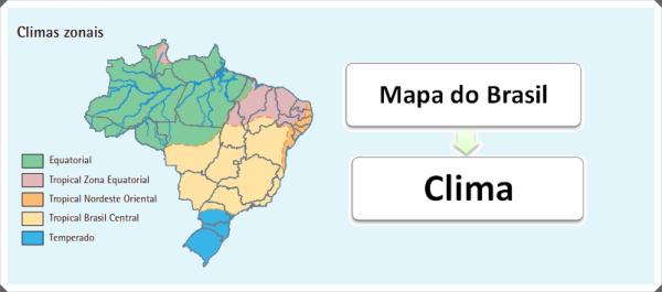 mapa-do-brasil-clima